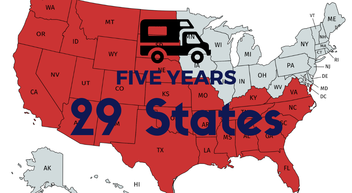 Five Years Full-time RVing Review